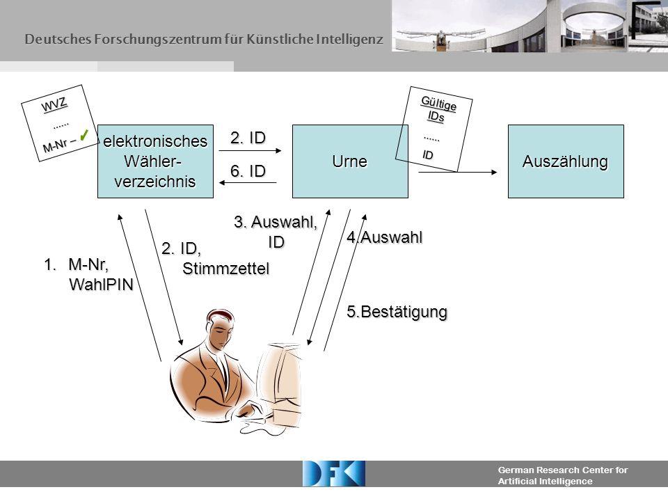 German Research Center for Artificial Intelligence Deutsches Forschungszentrum für Künstliche Intelligenz elektronischesWähler-verzeichnisUrne 1.M-Nr,