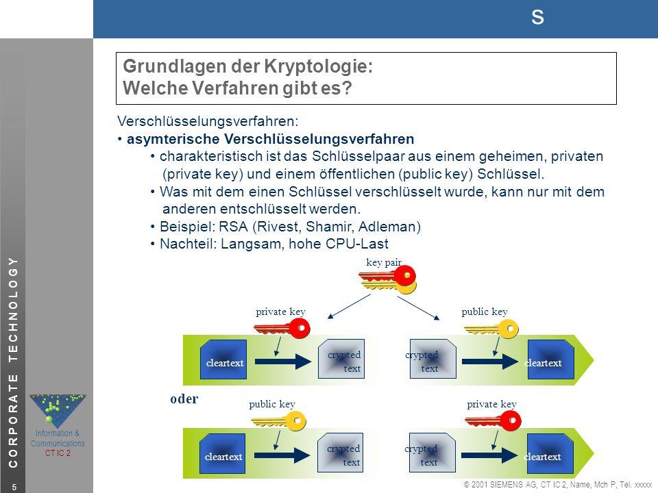 s © 2001 SIEMENS AG, CT IC 2, Name, Mch P, Tel. xxxxx Information & Communications CT IC 2 C O R P O R A T E T E C H N O L O G Y 5 Grundlagen der Kryp