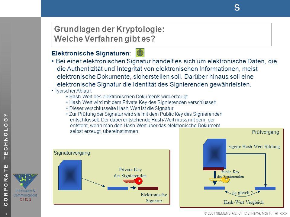 s © 2001 SIEMENS AG, CT IC 2, Name, Mch P, Tel. xxxxx Information & Communications CT IC 2 C O R P O R A T E T E C H N O L O G Y 7 Grundlagen der Kryp