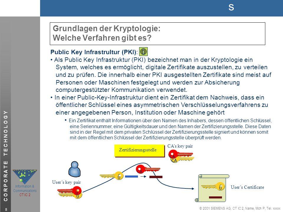 s © 2001 SIEMENS AG, CT IC 2, Name, Mch P, Tel. xxxxx Information & Communications CT IC 2 C O R P O R A T E T E C H N O L O G Y 8 Grundlagen der Kryp