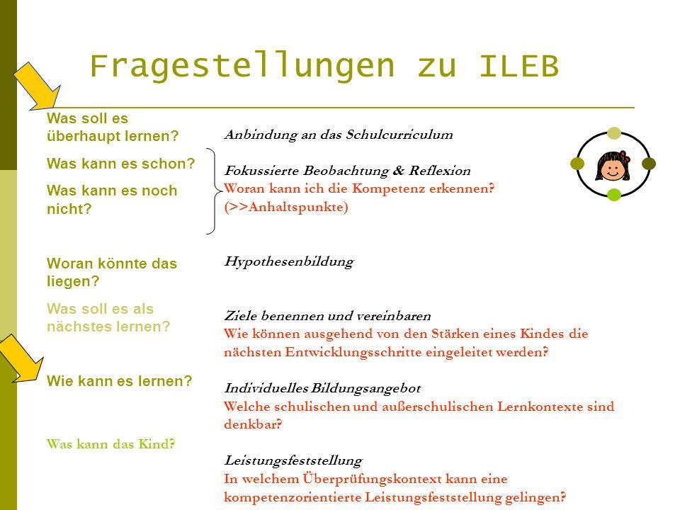 Fragestellungen zu ILEB Was soll es überhaupt lernen? Was kann es schon? Was kann es noch nicht? Woran könnte das liegen? Was soll es als nächstes ler