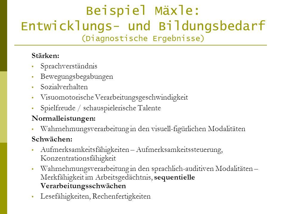 Beispiel Mäxle: Entwicklungs- und Bildungsbedarf (Diagnostische Ergebnisse) Stärken: Sprachverständnis Bewegungsbegabungen Sozialverhalten Visuomotori