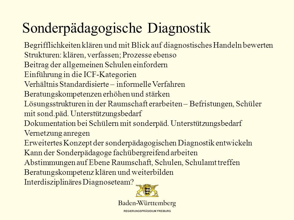 Sonderpädagogische Diagnostik Begrifflichkeiten klären und mit Blick auf diagnostisches Handeln bewerten Strukturen: klären, verfassen; Prozesse ebens