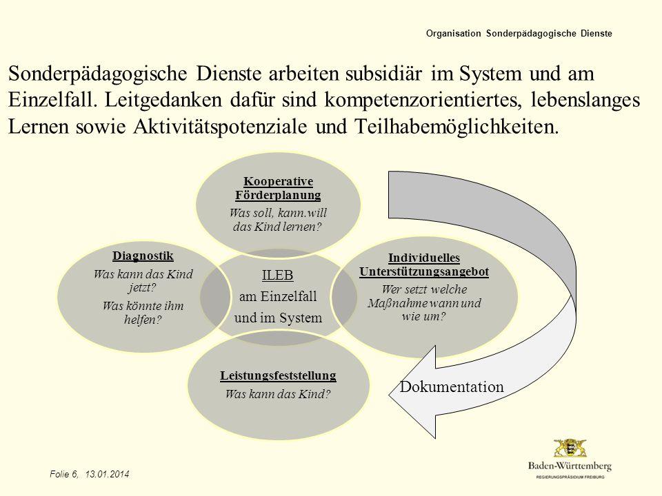 Folie 6, 13.01.2014 Organisation Sonderpädagogische Dienste Sonderpädagogische Dienste arbeiten subsidiär im System und am Einzelfall. Leitgedanken da