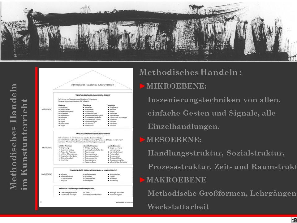 Methodisches Handeln : MIKROEBENE: Inszenierungstechniken von allen, einfache Gesten und Signale, alle Einzelhandlungen. MESOEBENE: Handlungsstruktur,