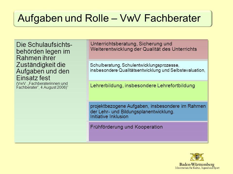 Ministerium für Kultus, Jugend und Sport Aufgaben und Rolle – VwV Fachberater
