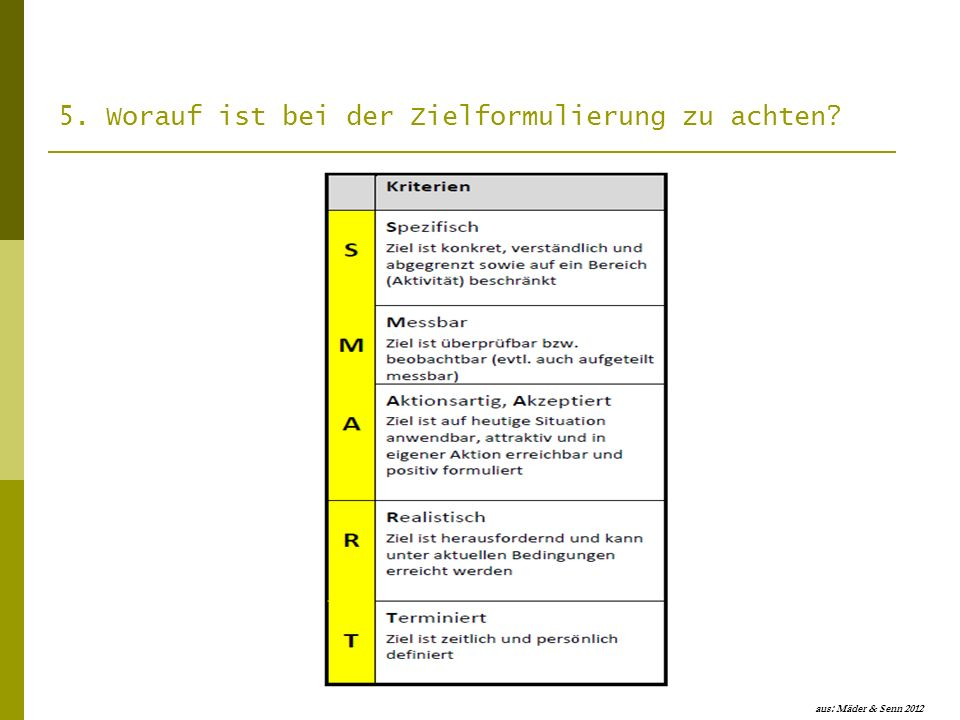 aus: Mäder & Senn 2012