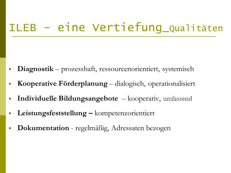 ILEB - eine Vertiefung_ Qualitäten Diagnostik – prozesshaft, ressourcenorientiert, systemisch Kooperative Förderplanung – dialogisch, operationalisier