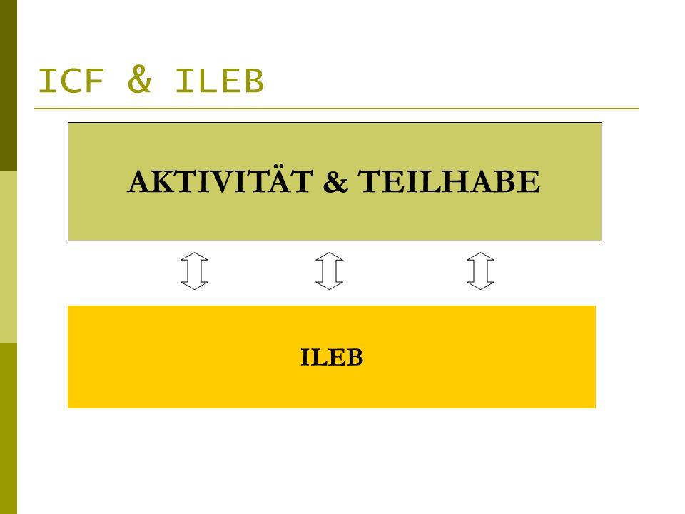 ICF & ILEB Ziel aller Bildungsprozesse WAS bringt Aktivität & Teilhabe zum Ausdruck.