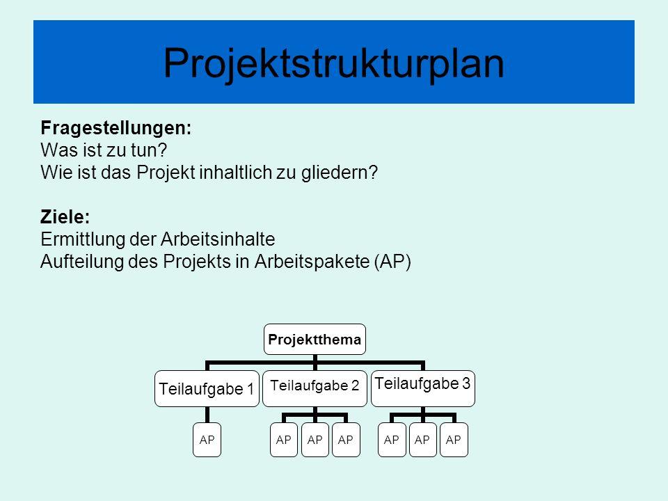 Projektstrukturplan Fragestellungen: Was ist zu tun? Wie ist das Projekt inhaltlich zu gliedern? Ziele: Ermittlung der Arbeitsinhalte Aufteilung des P