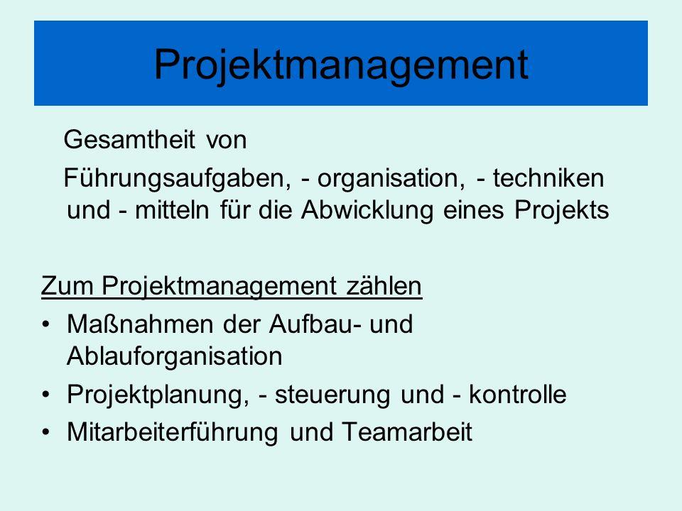 Projektmanagement Gesamtheit von Führungsaufgaben, - organisation, - techniken und - mitteln für die Abwicklung eines Projekts Zum Projektmanagement zählen Maßnahmen der Aufbau- und Ablauforganisation Projektplanung, - steuerung und - kontrolle Mitarbeiterführung und Teamarbeit