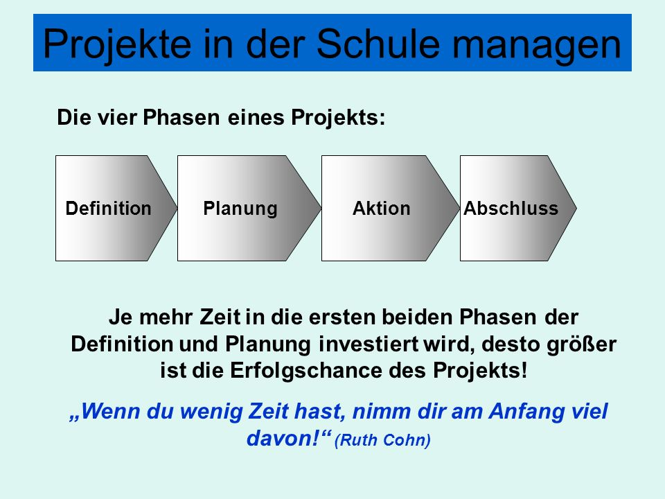 Projekte in der Schule managen DefinitionPlanungAktionAbschluss Die vier Phasen eines Projekts: Wenn du wenig Zeit hast, nimm dir am Anfang viel davon.