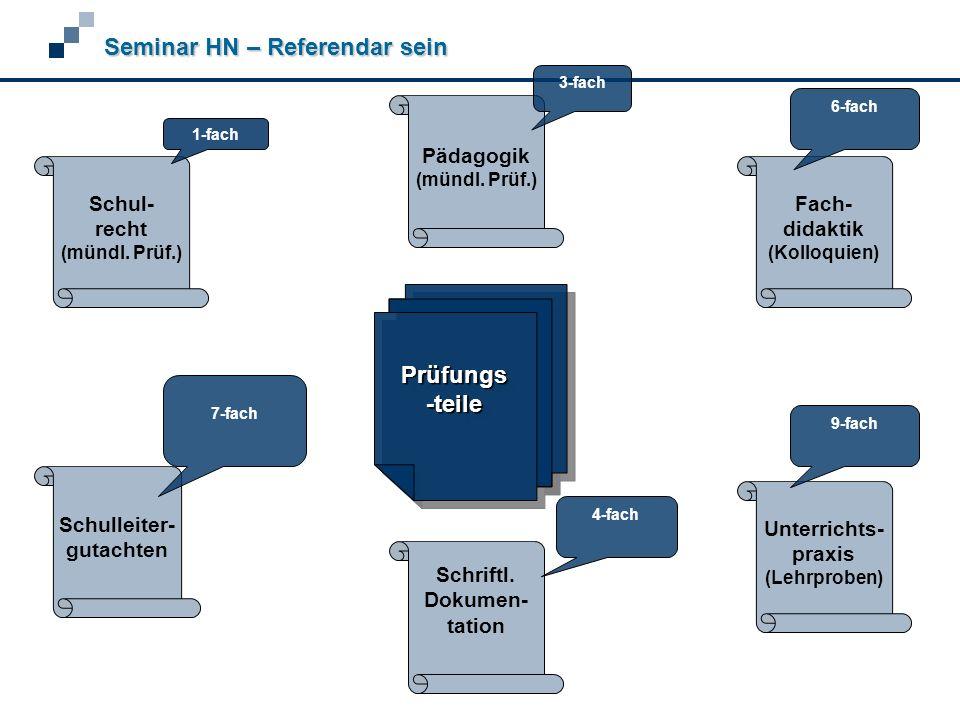 Seminar HN – Referendar sein Prüfungs -teile Schul- recht (mündl.
