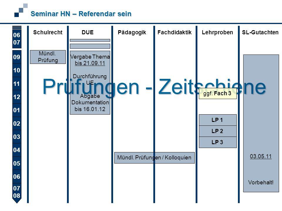 Prüfungen - Zeitschiene Seminar HN – Referendar sein 0607 09 10 11 12 01 02 03 04 05 06 0708 SchulrechtPädagogikDUEFachdidaktikSL-GutachtenLehrproben Mündl.