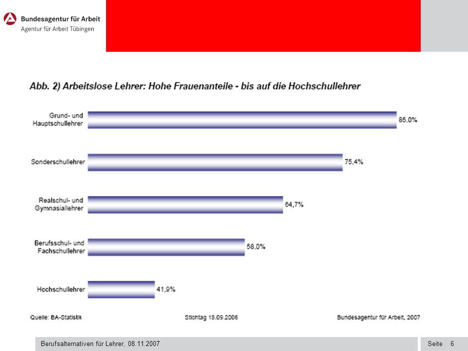 Seite Berufsalternativen für Lehrer, 08.11.2007 5