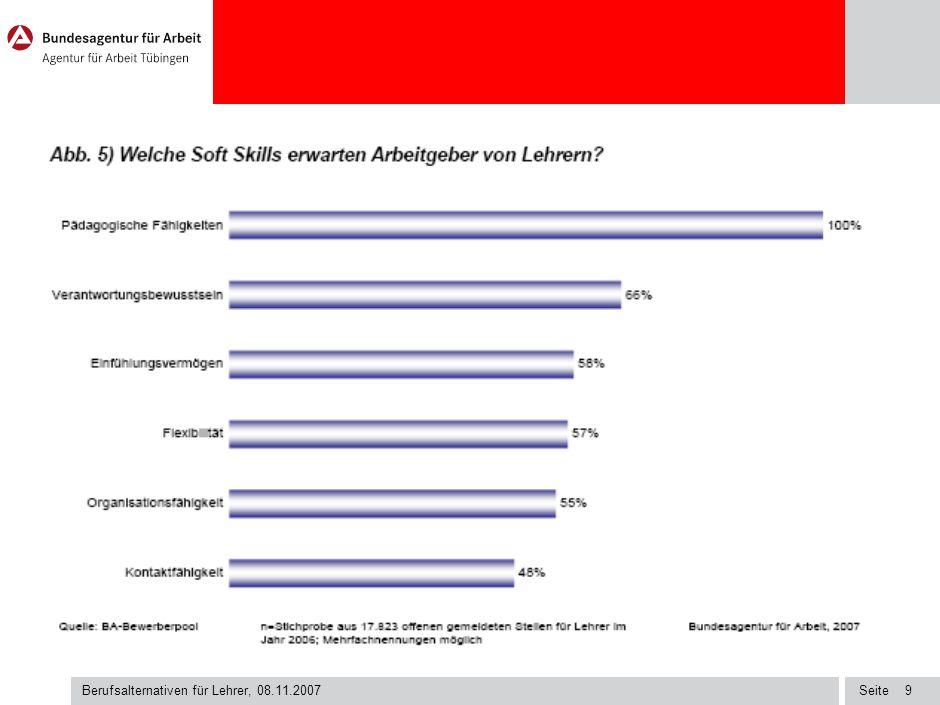 Seite Berufsalternativen für Lehrer, 08.11.2007 9
