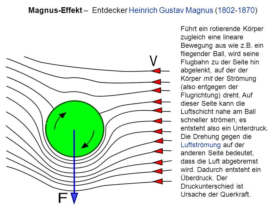 Magnus-Effekt – Entdecker Heinrich Gustav Magnus (1802-1870) Führt ein rotierende Körper zugleich eine lineare Bewegung aus wie z.B. ein fliegender Ba