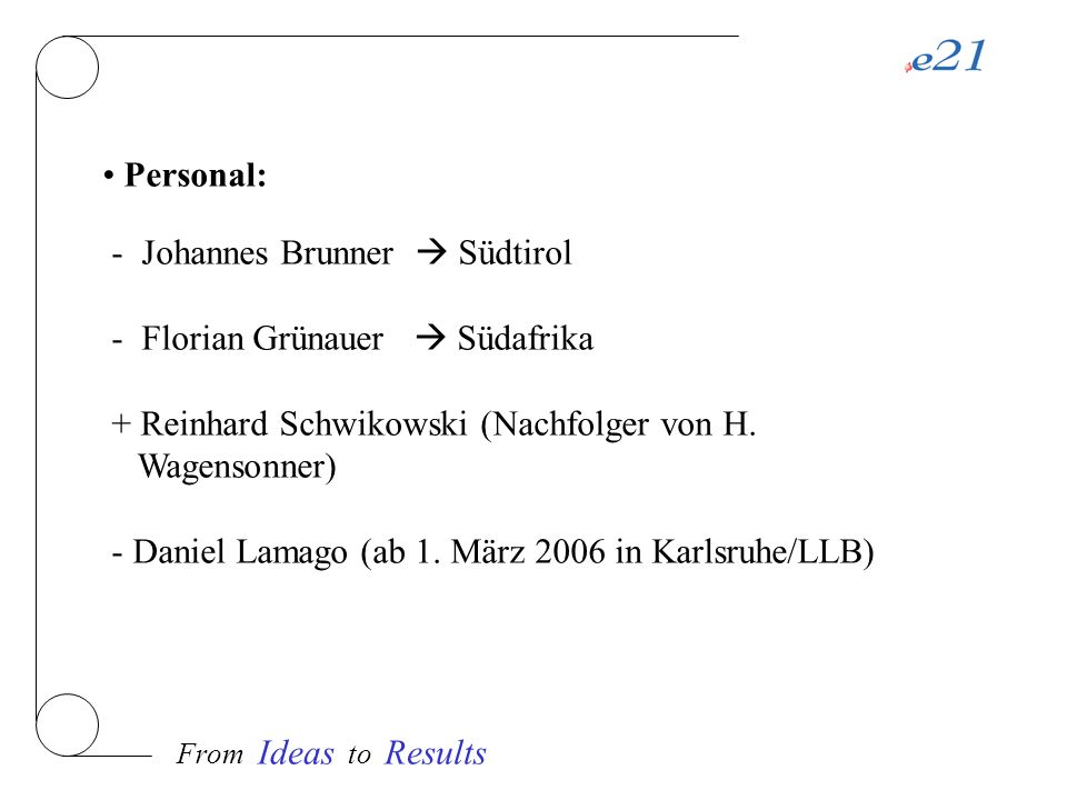 From Ideas to Results Jahresbericht 2005: Termin: 16.