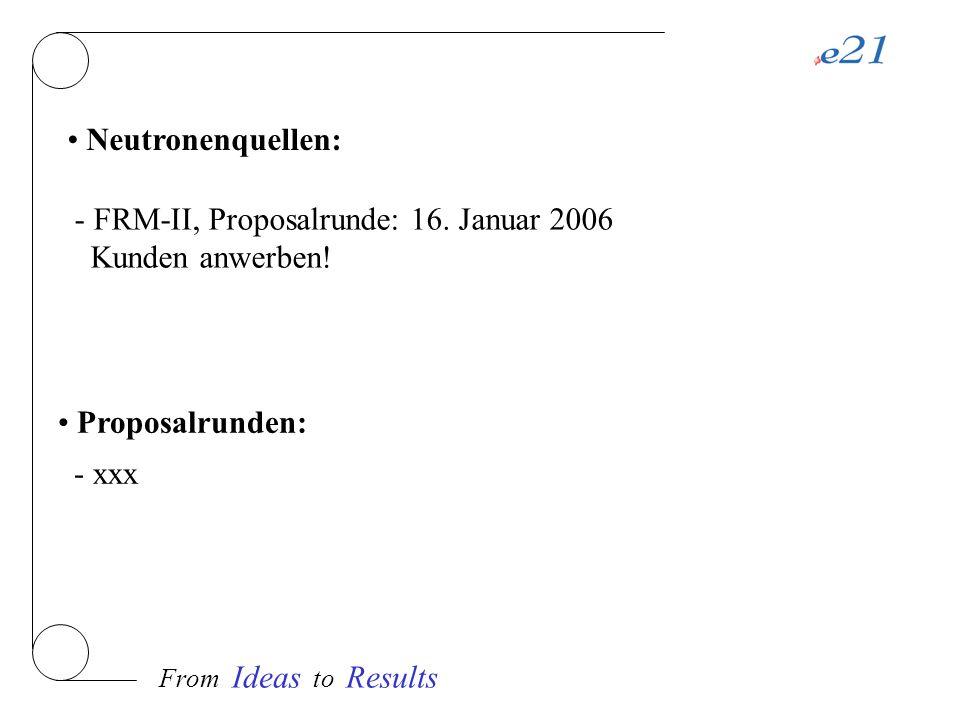 From Ideas to Results Konferenzen: - siehe SINQ - ICNS2005 in Sidney: Nov.