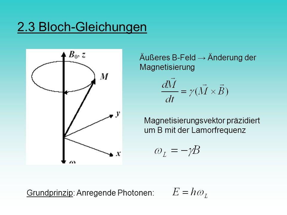 2.3 Bloch-Gleichungen Äußeres B-Feld Änderung der Magnetisierung Magnetisierungsvektor präzidiert um B mit der Lamorfrequenz Grundprinzip: Anregende P