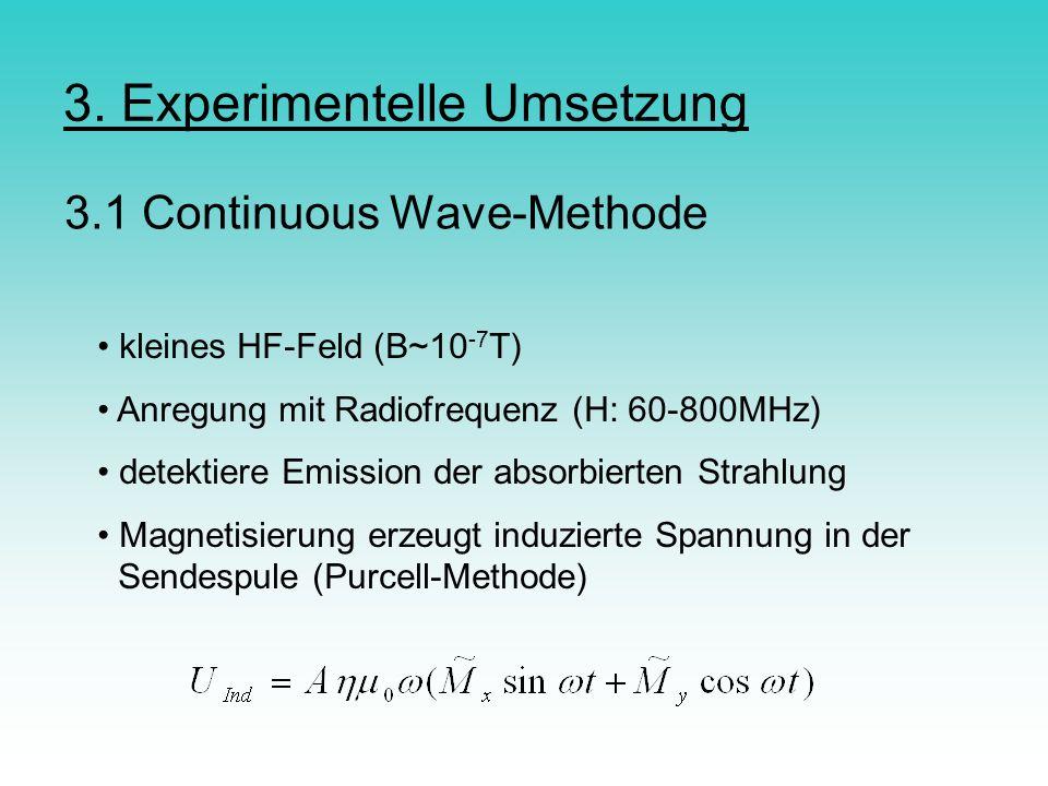 3. Experimentelle Umsetzung 3.1 Continuous Wave-Methode kleines HF-Feld (B~10 -7 T) Anregung mit Radiofrequenz (H: 60-800MHz) detektiere Emission der