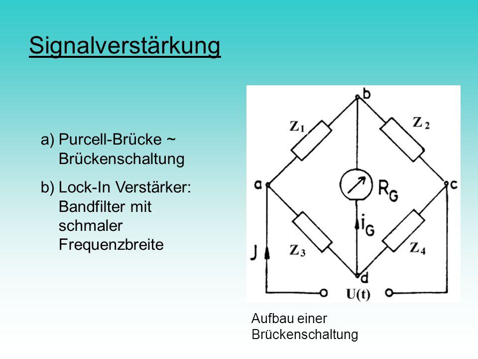 Signalverstärkung a)Purcell-Brücke ~ Brückenschaltung b)Lock-In Verstärker: Bandfilter mit schmaler Frequenzbreite Aufbau einer Brückenschaltung