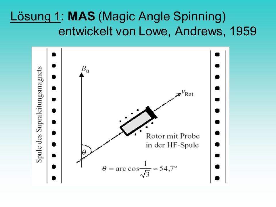 Lösung 1: MAS (Magic Angle Spinning) entwickelt von Lowe, Andrews, 1959