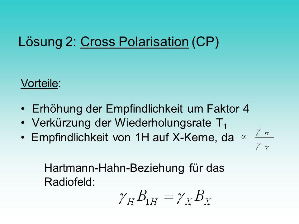 Lösung 2: Cross Polarisation (CP) Erhöhung der Empfindlichkeit um Faktor 4 Verkürzung der Wiederholungsrate T 1 Vorteile: Hartmann-Hahn-Beziehung für