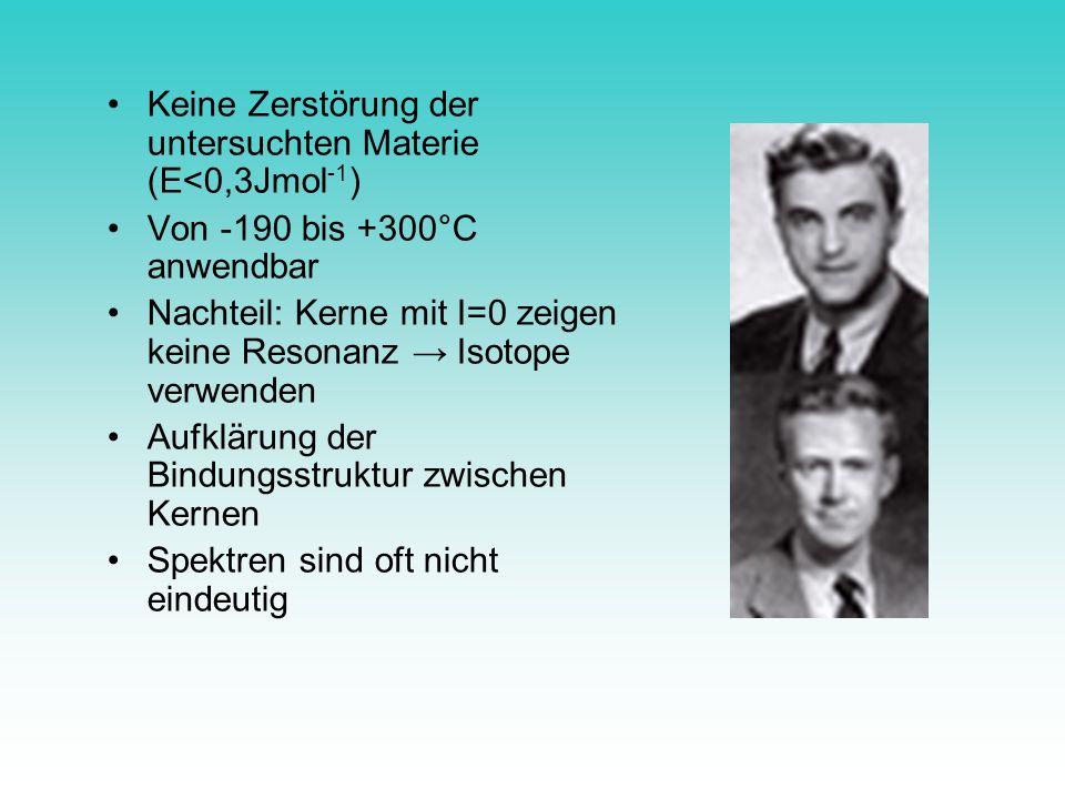 6.Literaturnachweise Chemie in unserer Zeit, 21. Jahrg.