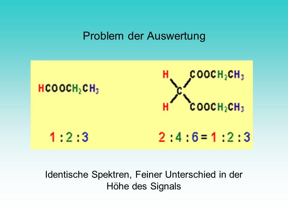 Problem der Auswertung Identische Spektren, Feiner Unterschied in der Höhe des Signals