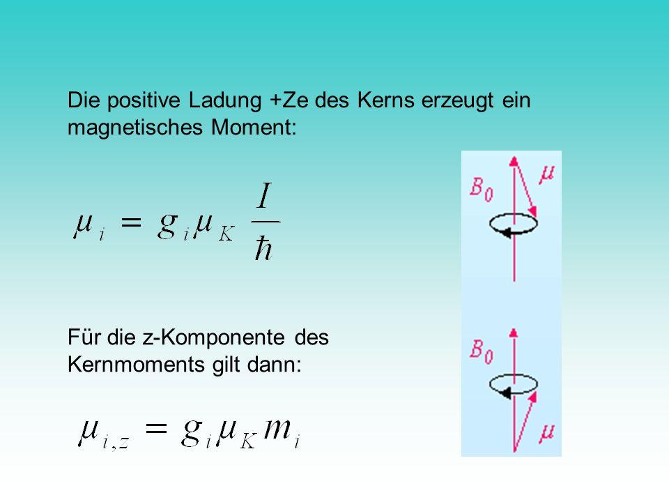Die positive Ladung +Ze des Kerns erzeugt ein magnetisches Moment: Für die z-Komponente des Kernmoments gilt dann: