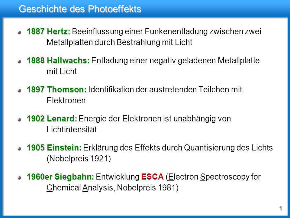 11 Versuchsaufbau: Photonenquelle Röntgenröhre Röntgenröhre für XPS Nutzung der charakteristischen Röntgenlinien Quelle: [3]