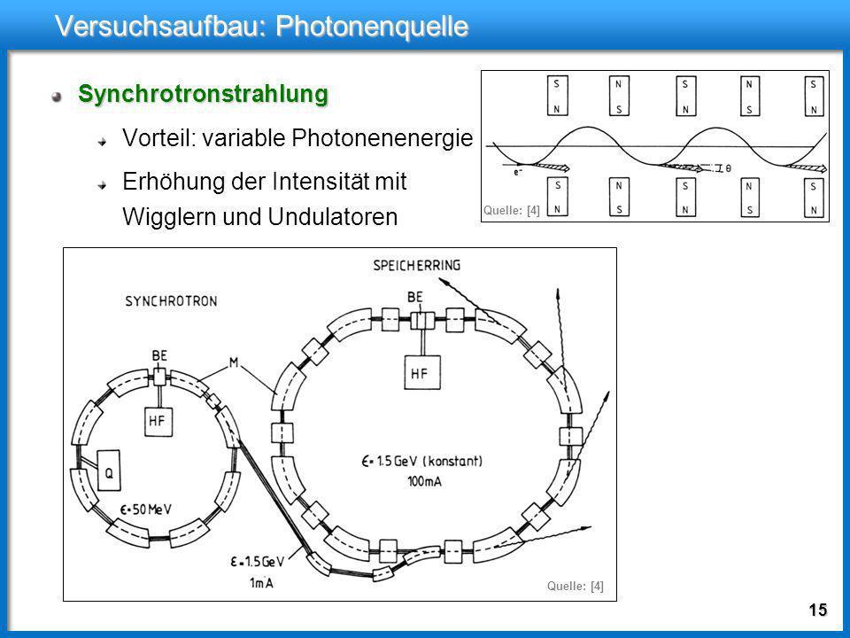 14 Versuchsaufbau: Photonenquelle Gasentladungsröhre Gasentladungsröhre für UPS, ARPES Fenstermaterial zur Abtrennung vom UHV nur bis ħω = 10,7eV Bei