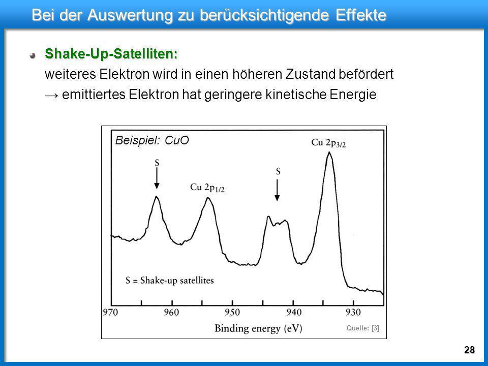 27 Bei der Auswertung zu berücksichtigende Effekte Plasmonen: Plasmonen: Energieverlust durch Anregung von Oberflächen- und Volumenplasmonen (nur bei