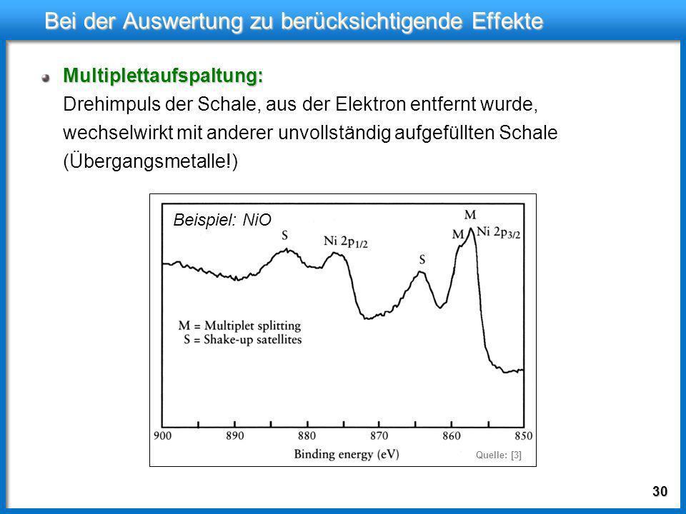 29 Bei der Auswertung zu berücksichtigende Effekte Asymmetrische Linienform Asymmetrische Linienform bei Metallen: Elektronen in der Nähe der Fermiene