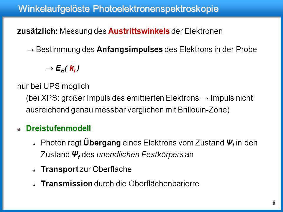16 Versuchsaufbau: Photonenquelle Monochromatisierung durch Braggreflexion Quelle: [3]