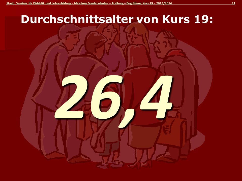 Staatl. Seminar für Didaktik und Lehrerbildung - Abteilung Sonderschulen – Freiburg – Begrüßung Kurs 19 - 2013/2014 1126,4 Durchschnittsalter von Kurs