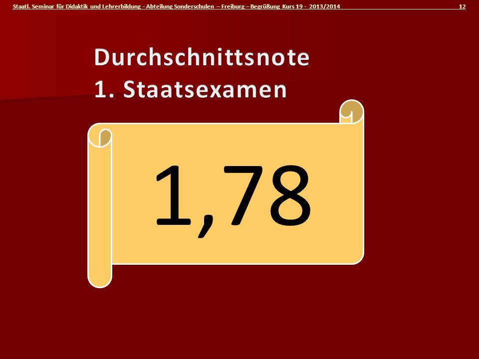 Staatl. Seminar für Didaktik und Lehrerbildung - Abteilung Sonderschulen – Freiburg – Begrüßung Kurs 19 - 2013/2014 12 1,78