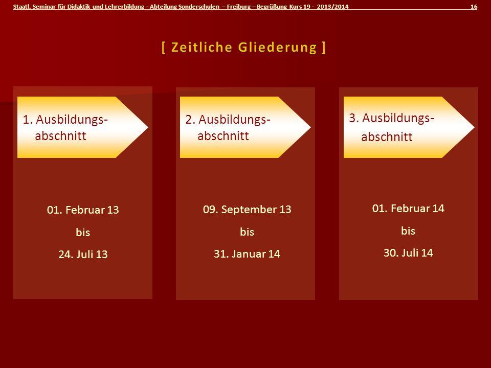 Staatl. Seminar für Didaktik und Lehrerbildung - Abteilung Sonderschulen – Freiburg – Begrüßung Kurs 19 - 2013/2014 16 1. Ausbildungs- abschnitt 2. Au