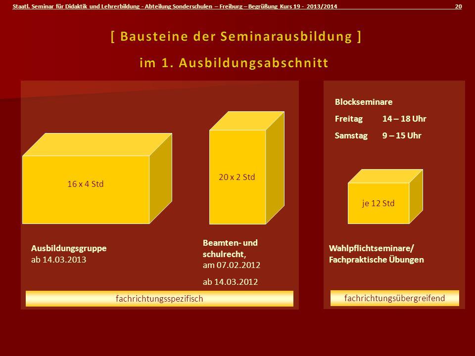 Staatl. Seminar für Didaktik und Lehrerbildung - Abteilung Sonderschulen – Freiburg – Begrüßung Kurs 19 - 2013/2014 20 20 x 2 Std Beamten- und schulre