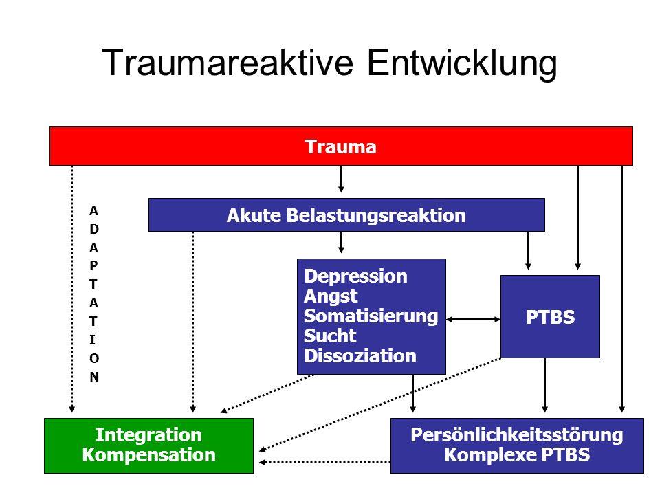 Traumareaktive Entwicklung Trauma Akute Belastungsreaktion Depression Angst Somatisierung Sucht Dissoziation PTBS Integration Kompensation Persönlichk