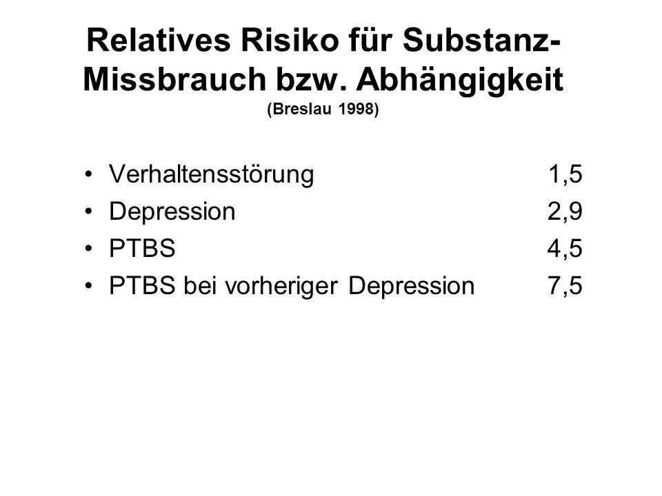 Relatives Risiko für Substanz- Missbrauch bzw. Abhängigkeit (Breslau 1998) Verhaltensstörung1,5 Depression2,9 PTBS4,5 PTBS bei vorheriger Depression7,