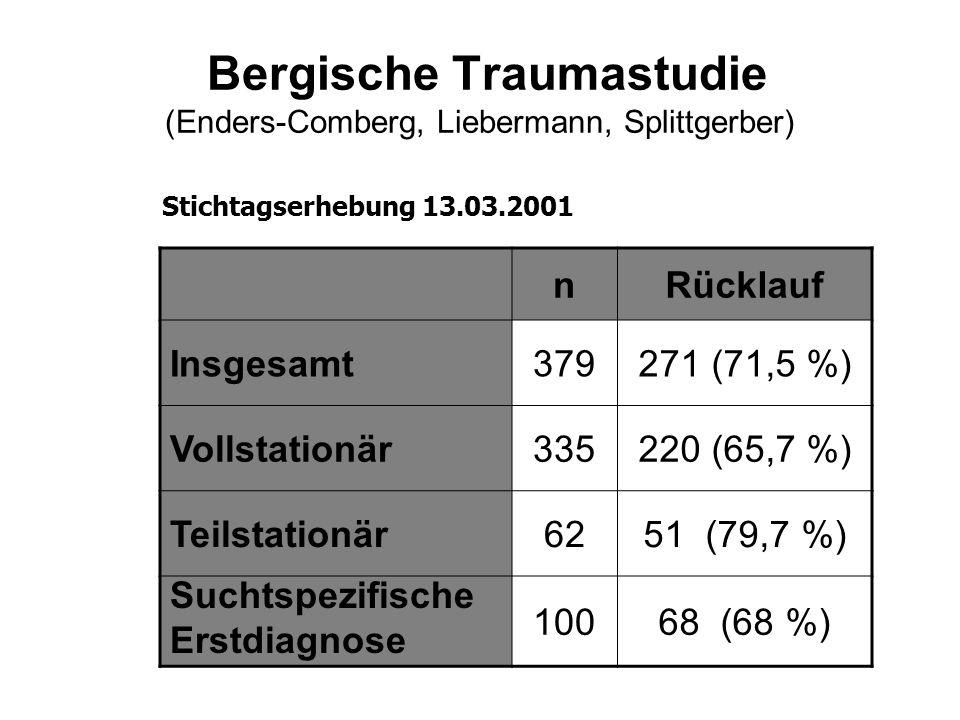 Bergische Traumastudie (Enders-Comberg, Liebermann, Splittgerber) nRücklauf Insgesamt379271 (71,5 %) Vollstationär335220 (65,7 %) Teilstationär6251 (7