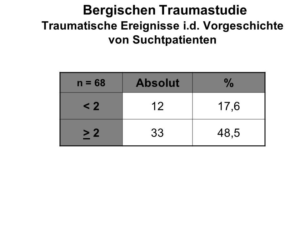 Bergischen Traumastudie Traumatische Ereignisse i.d. Vorgeschichte von Suchtpatienten n = 68 Absolut% < 21217,6 > 23348,5