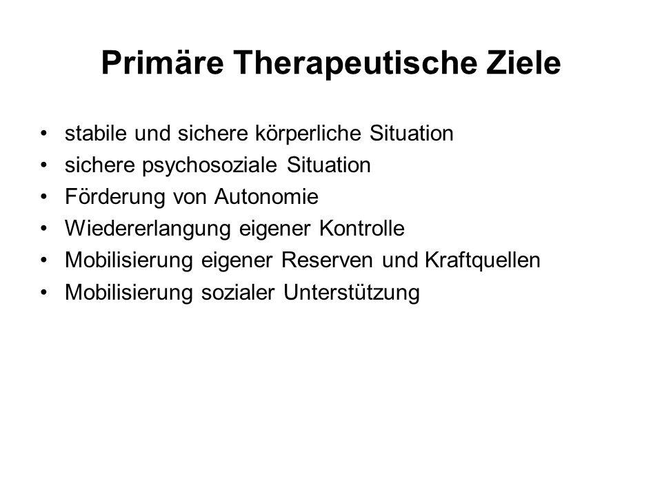 Primäre Therapeutische Ziele stabile und sichere körperliche Situation sichere psychosoziale Situation Förderung von Autonomie Wiedererlangung eigener