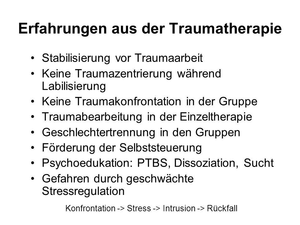 Erfahrungen aus der Traumatherapie Stabilisierung vor Traumaarbeit Keine Traumazentrierung während Labilisierung Keine Traumakonfrontation in der Grup