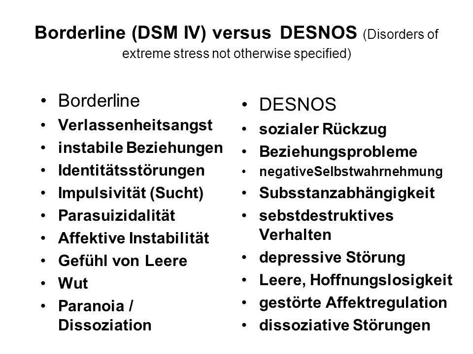 Borderline (DSM IV) versus DESNOS (Disorders of extreme stress not otherwise specified) Borderline Verlassenheitsangst instabile Beziehungen Identität