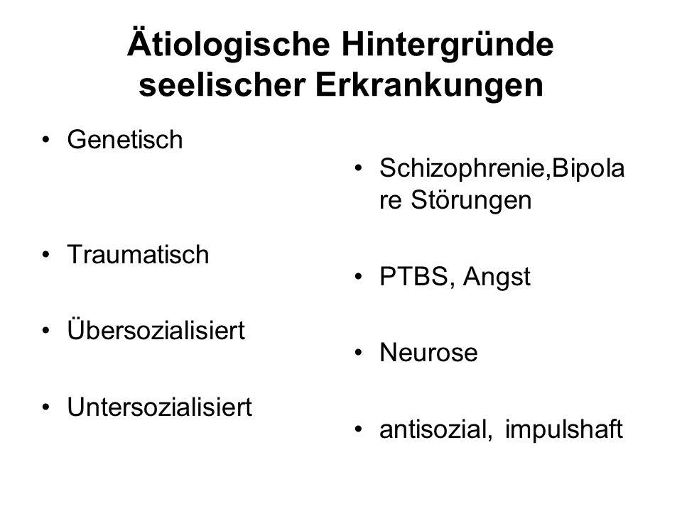 Ätiologische Hintergründe seelischer Erkrankungen Genetisch Traumatisch Übersozialisiert Untersozialisiert Schizophrenie,Bipola re Störungen PTBS, Ang
