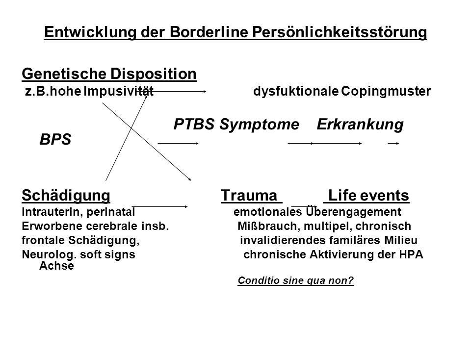 Entwicklung der Borderline Persönlichkeitsstörung Genetische Disposition z.B.hohe Impusivität dysfuktionale Copingmuster PTBS Symptome Erkrankung BPS