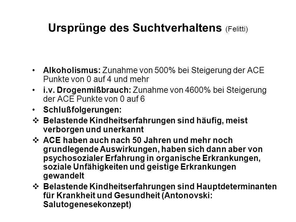Ursprünge des Suchtverhaltens (Felitti) Alkoholismus: Zunahme von 500% bei Steigerung der ACE Punkte von 0 auf 4 und mehr i.v. Drogenmißbrauch: Zunahm